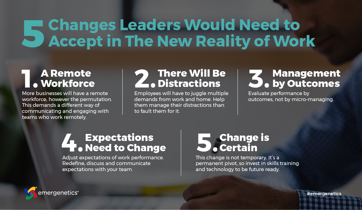 5 Changes Leaders Would Need to Accept in The New Reality of Work